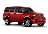 Dodge Nitro Alloy Wheels